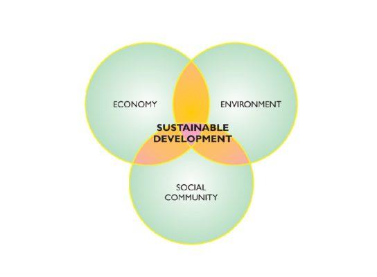 1_Sustainability